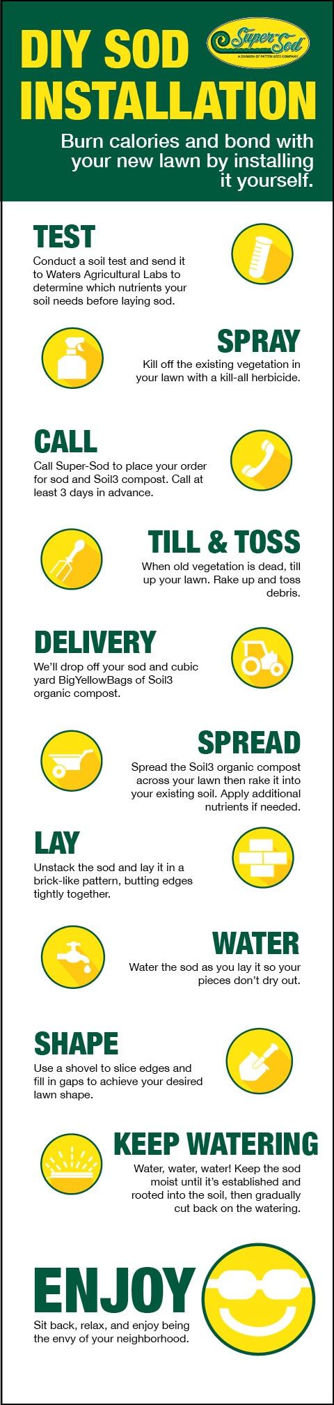 DIY Sod Installation Steps Infographic.jpg